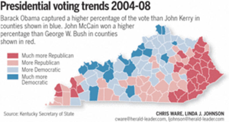 Ky-voting-trends